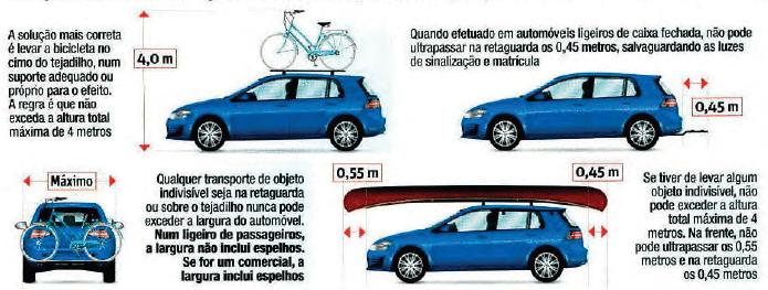 transporte de bicicletas